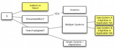 Matrix proposal #3
